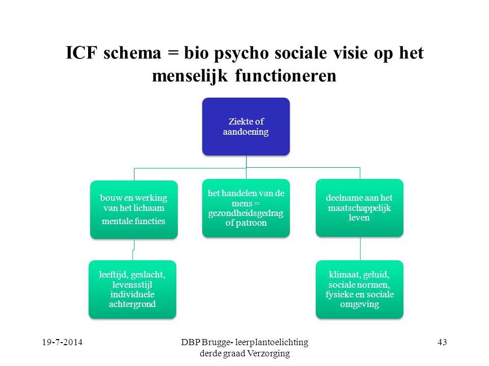 ICF schema = bio psycho sociale visie op het menselijk functioneren 19-7-2014DBP Brugge- leerplantoelichting derde graad Verzorging 43 Ziekte of aando