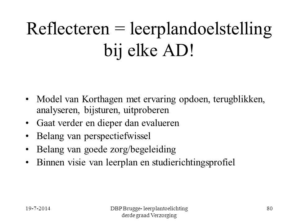 Reflecteren = leerplandoelstelling bij elke AD! Model van Korthagen met ervaring opdoen, terugblikken, analyseren, bijsturen, uitproberen Gaat verder