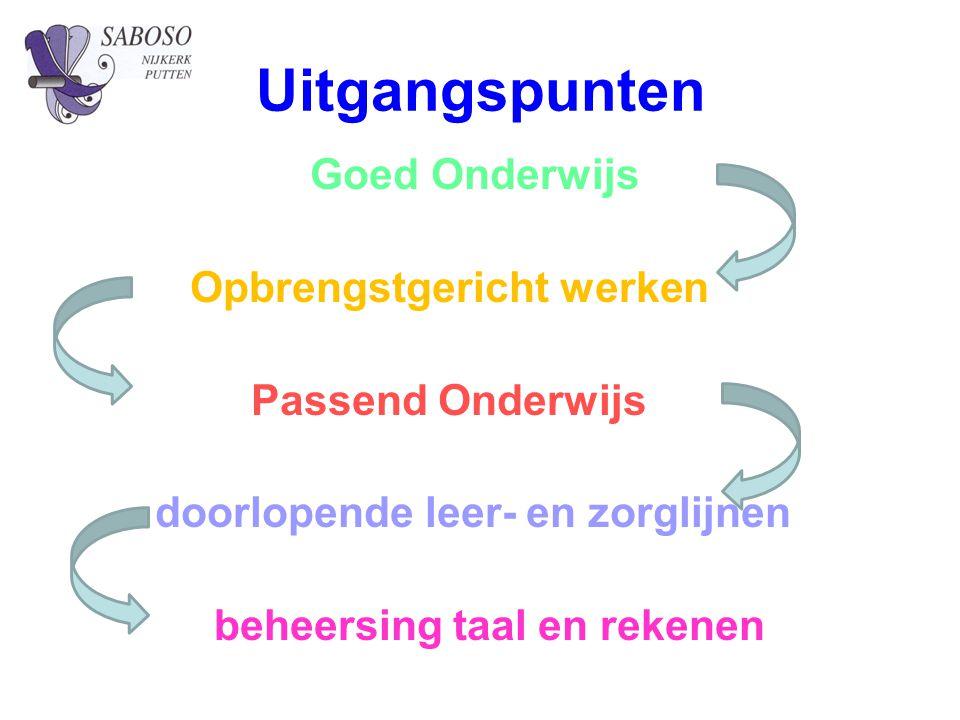 Uitgangspunten Goed Onderwijs Opbrengstgericht werken Passend Onderwijs doorlopende leer- en zorglijnen beheersing taal en rekenen