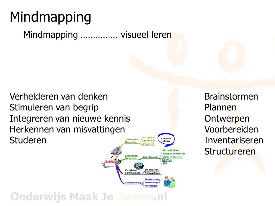 Mindmapping Mindmapping …………… visueel leren Brainstormen Plannen Ontwerpen Voorbereiden Inventariseren Structureren Verhelderen van denken Stimuleren