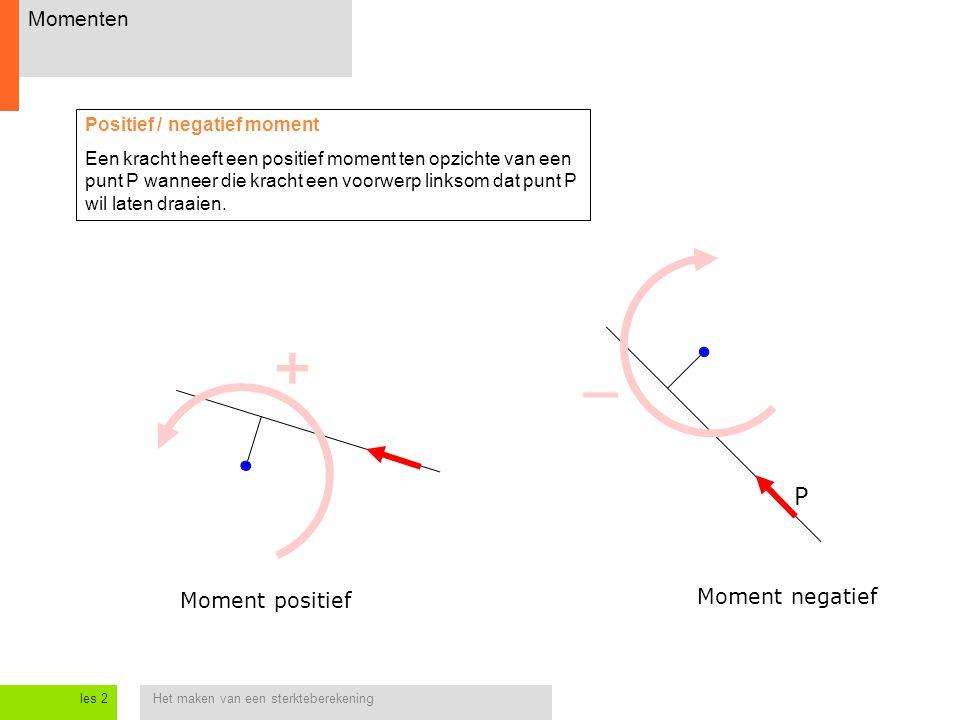 Het maken van een sterkteberekeningles 2 Momenten Positief / negatief moment Een kracht heeft een positief moment ten opzichte van een punt P wanneer