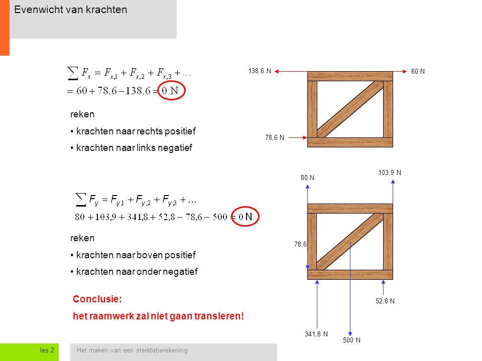 Het maken van een sterkteberekeningles 2 Evenwicht van krachten 138,6 N 60 N 78,6 N 52,8 N 78,6 N 500 N 80 N 103,9 N 341,8 N reken krachten naar recht