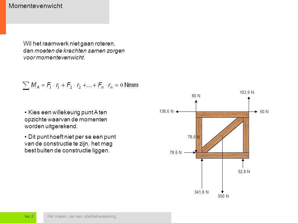 Het maken van een sterkteberekeningles 2 Momentevenwicht 138,6 N 60 N 78,6 N 52,8 N 78,6 N 500 N 80 N 103,9 N 341,8 N Wil het raamwerk niet gaan roter