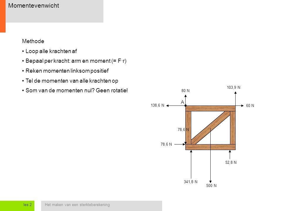 Het maken van een sterkteberekeningles 2 Momentevenwicht 138,6 N 60 N 78,6 N 80 N 103,9 N Methode Loop alle krachten af Bepaal per kracht: arm en mome