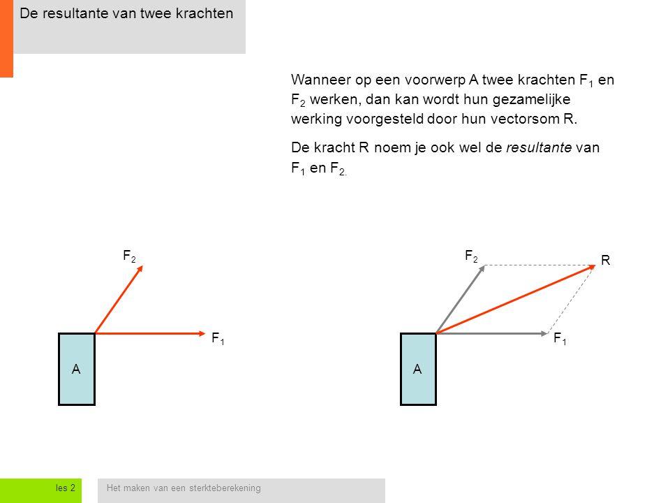 Het maken van een sterkteberekeningles 2 De resultante van twee krachten A F1F1 F2F2 Wanneer op een voorwerp A twee krachten F 1 en F 2 werken, dan ka