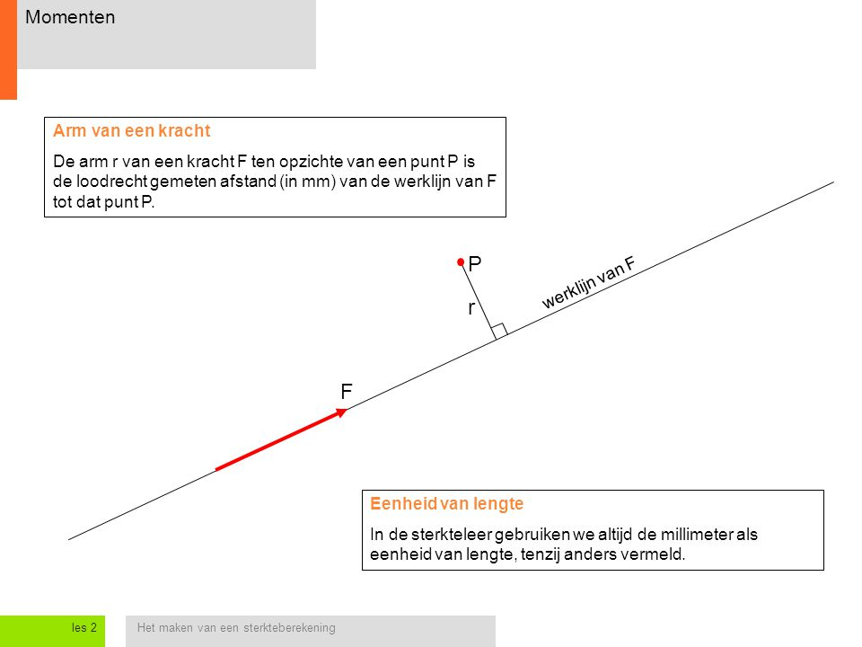 Het maken van een sterkteberekeningles 2 Momenten werklijn van F F P r Arm van een kracht De arm r van een kracht F ten opzichte van een punt P is de