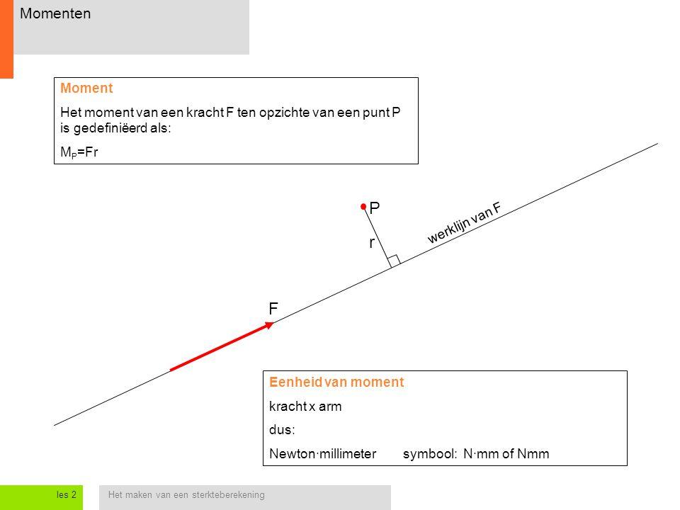 Het maken van een sterkteberekeningles 2 Momenten werklijn van F F P Moment Het moment van een kracht F ten opzichte van een punt P is gedefiniëerd al