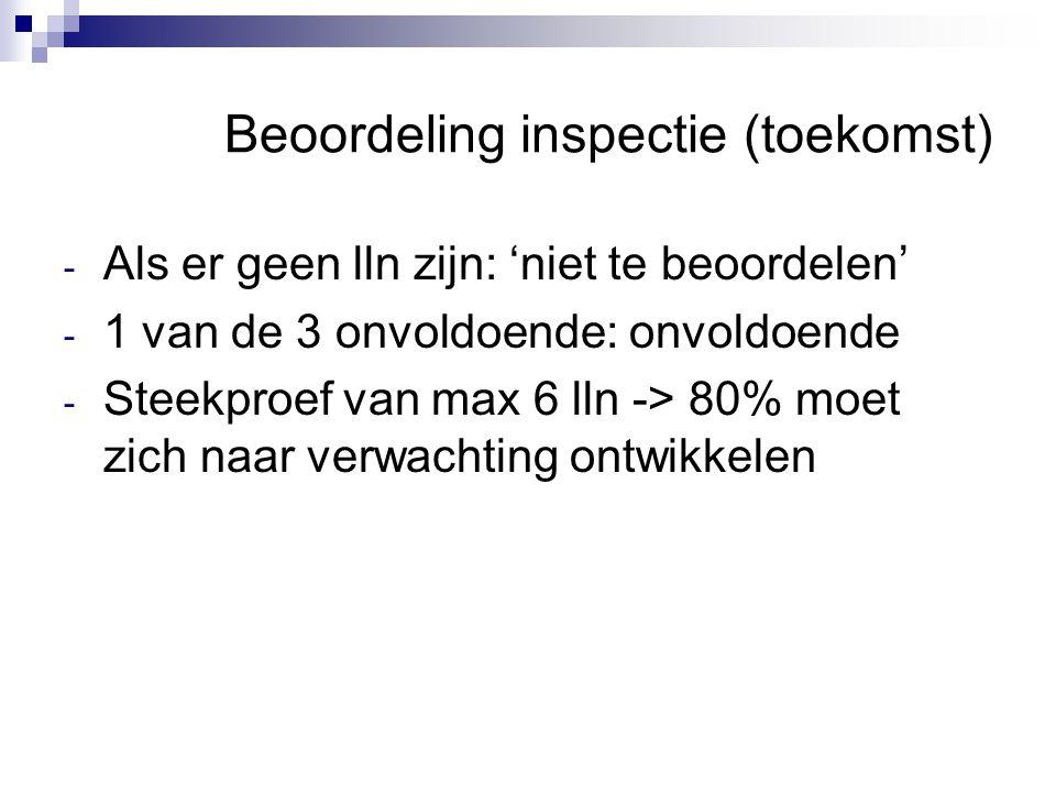 Beoordeling inspectie (toekomst) - Als er geen lln zijn: 'niet te beoordelen' - 1 van de 3 onvoldoende: onvoldoende - Steekproef van max 6 lln -> 80%