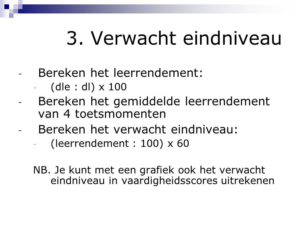 3. Verwacht eindniveau - Bereken het leerrendement: - (dle : dl) x 100 - Bereken het gemiddelde leerrendement van 4 toetsmomenten - Bereken het verwac