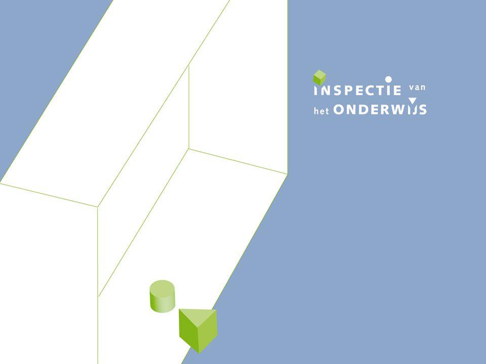 De inspectie toetst Is een realistisch eindniveau bepaald?