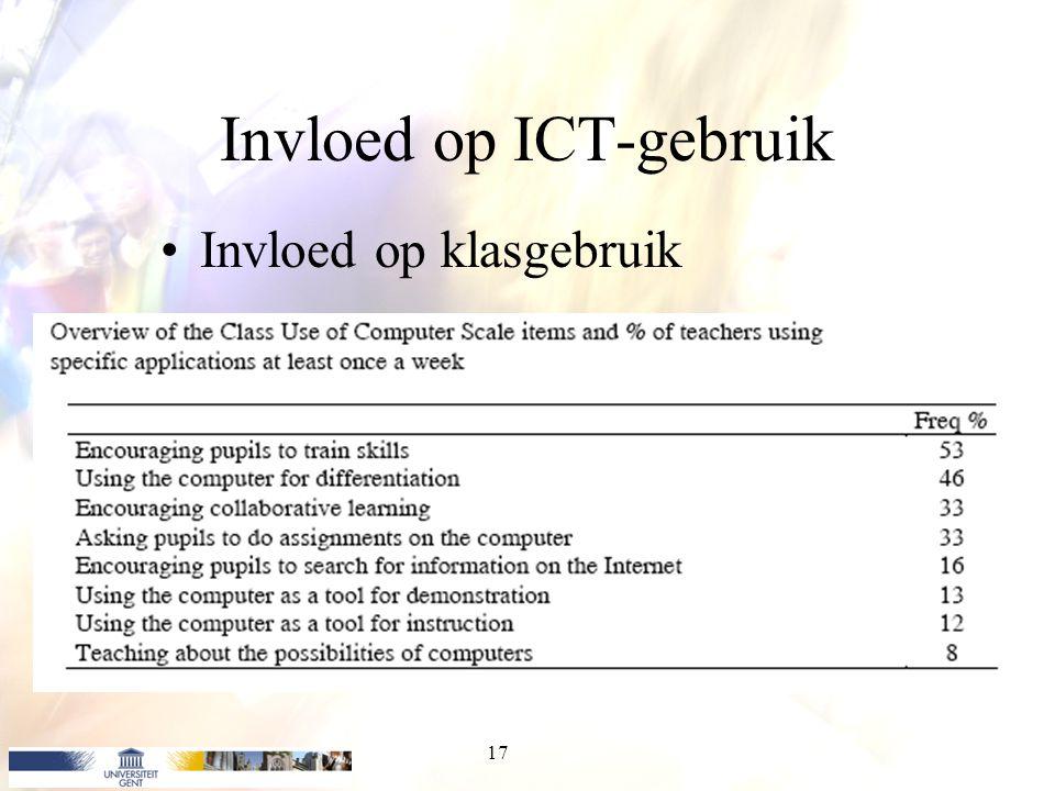 Invloed op ICT-gebruik Invloed op klasgebruik 17