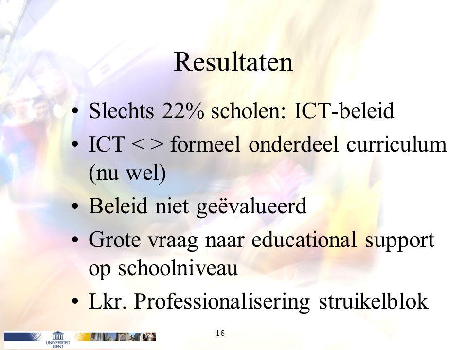 Resultaten Slechts 22% scholen: ICT-beleid ICT formeel onderdeel curriculum (nu wel) Beleid niet geëvalueerd Grote vraag naar educational support op s