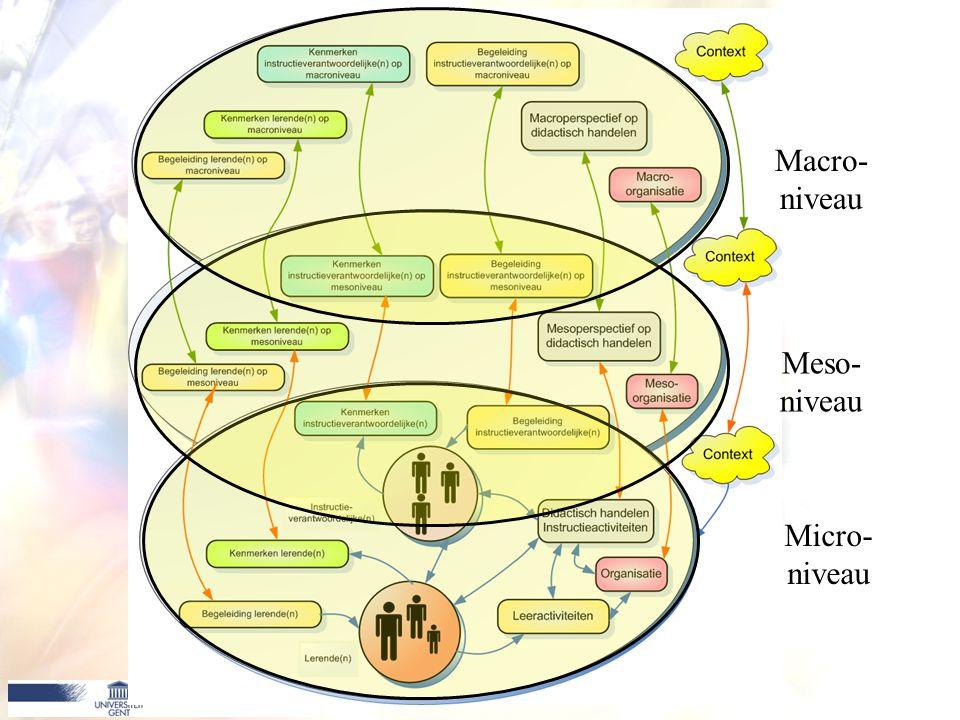 5 Micro- niveau Meso- niveau Macro- niveau