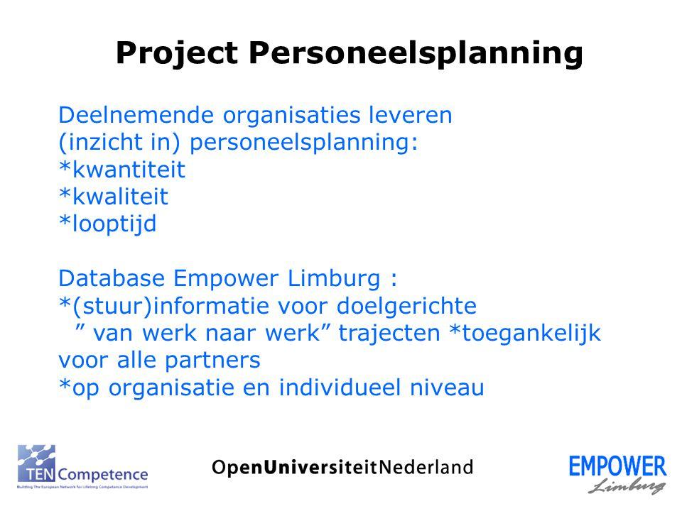 Deelnemende organisaties leveren (inzicht in) personeelsplanning: *kwantiteit *kwaliteit *looptijd Database Empower Limburg : *(stuur)informatie voor
