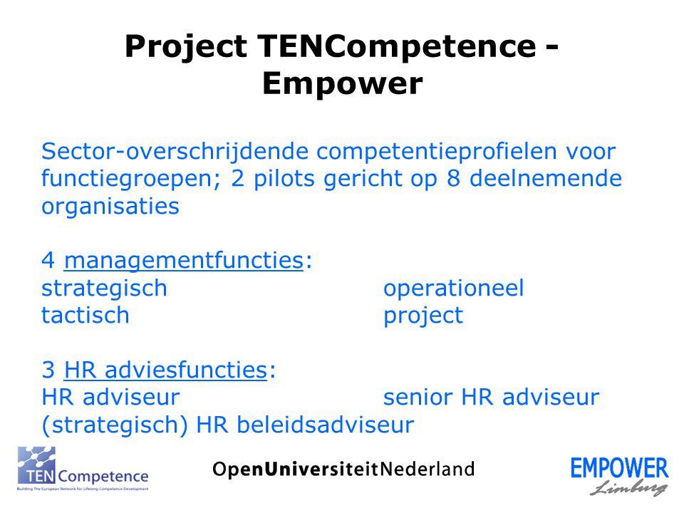 Project TENCompetence - Empower Sector-overschrijdende competentieprofielen voor functiegroepen; 2 pilots gericht op 8 deelnemende organisaties 4 mana