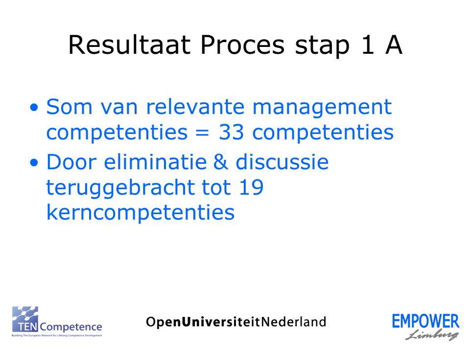 Resultaat Proces stap 1 A Som van relevante management competenties = 33 competenties Door eliminatie & discussie teruggebracht tot 19 kerncompetenties