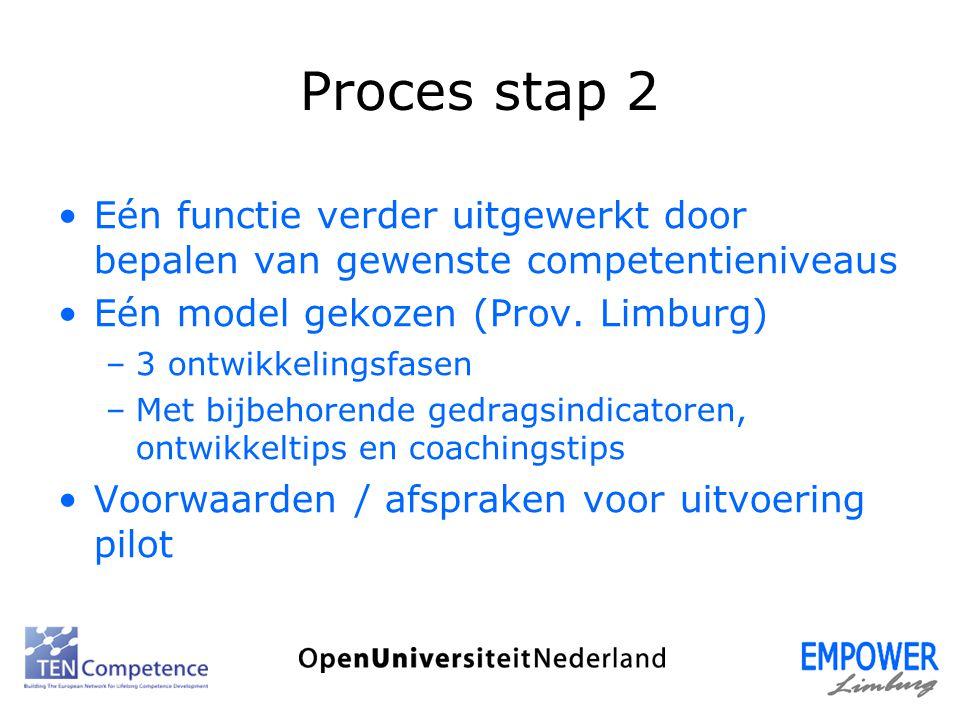 Proces stap 2 Eén functie verder uitgewerkt door bepalen van gewenste competentieniveaus Eén model gekozen (Prov. Limburg)  –3 ontwikkelingsfasen –Me