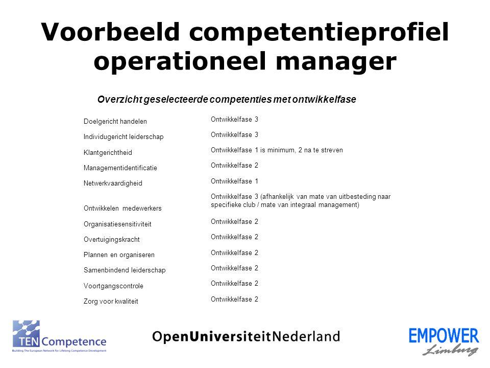 Voorbeeld competentieprofiel operationeel manager Overzicht geselecteerde competenties met ontwikkelfase Ontwikkelfase 2 Zorg voor kwaliteit Ontwikkel