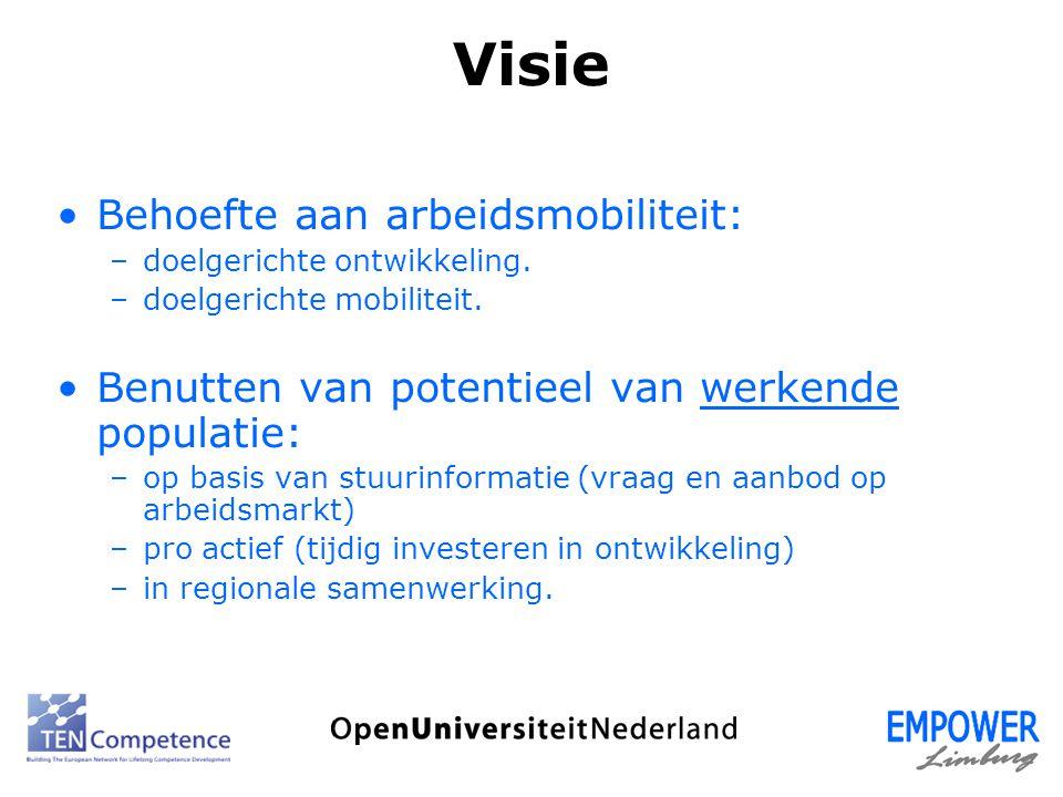 Visie Behoefte aan arbeidsmobiliteit: –doelgerichte ontwikkeling. –doelgerichte mobiliteit. Benutten van potentieel van werkende populatie: –op basis