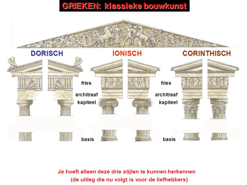 DORISCHIONISCHCORINTHISCH basis kapiteel architraaf fries GRIEKEN: klassieke bouwkunst Je hoeft alleen deze drie stijlen te kunnen herkennen (de uitleg die nu volgt is voor de liefhebbers)