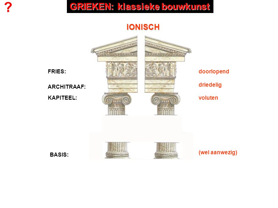 FRIES: ARCHITRAAF: KAPITEEL: BASIS: IONISCH doorlopend driedelig voluten (wel aanwezig) ? GRIEKEN: klassieke bouwkunst