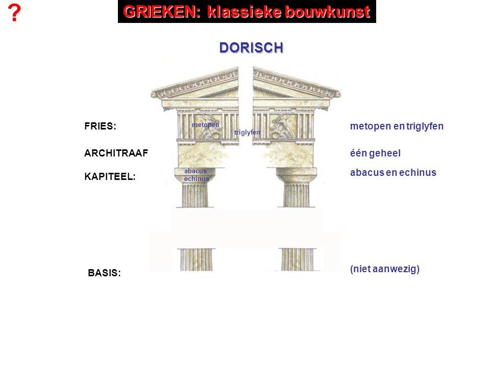 FRIES: ARCHITRAAF: KAPITEEL: BASIS: DORISCH metopen en triglyfen één geheel abacus en echinus (niet aanwezig) triglyfen metopen abacus echinus ? GRIEK