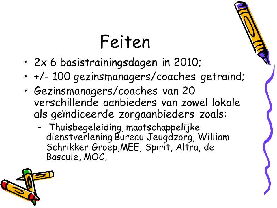 Feiten 2x 6 basistrainingsdagen in 2010; +/- 100 gezinsmanagers/coaches getraind; Gezinsmanagers/coaches van 20 verschillende aanbieders van zowel lok