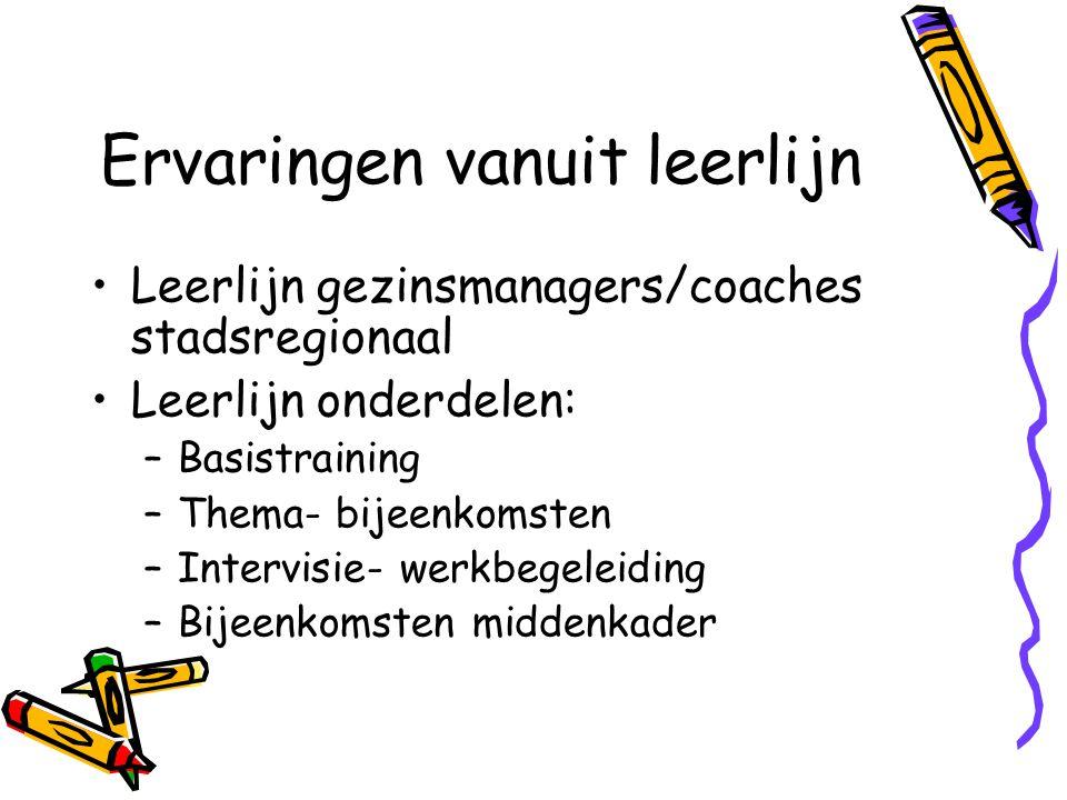 Ervaringen vanuit leerlijn Leerlijn gezinsmanagers/coaches stadsregionaal Leerlijn onderdelen: –Basistraining –Thema- bijeenkomsten –Intervisie- werkb