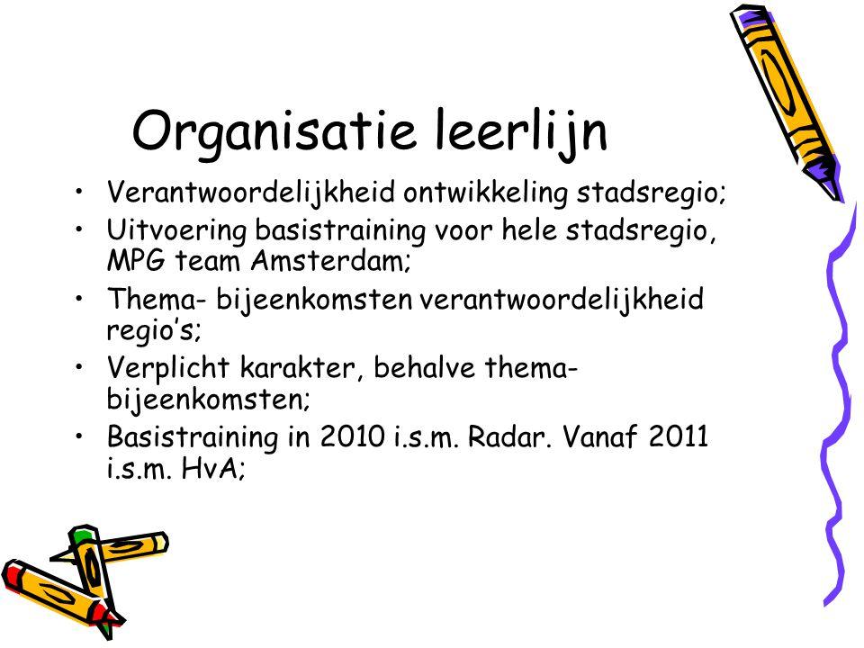 Organisatie leerlijn Verantwoordelijkheid ontwikkeling stadsregio; Uitvoering basistraining voor hele stadsregio, MPG team Amsterdam; Thema- bijeenkom