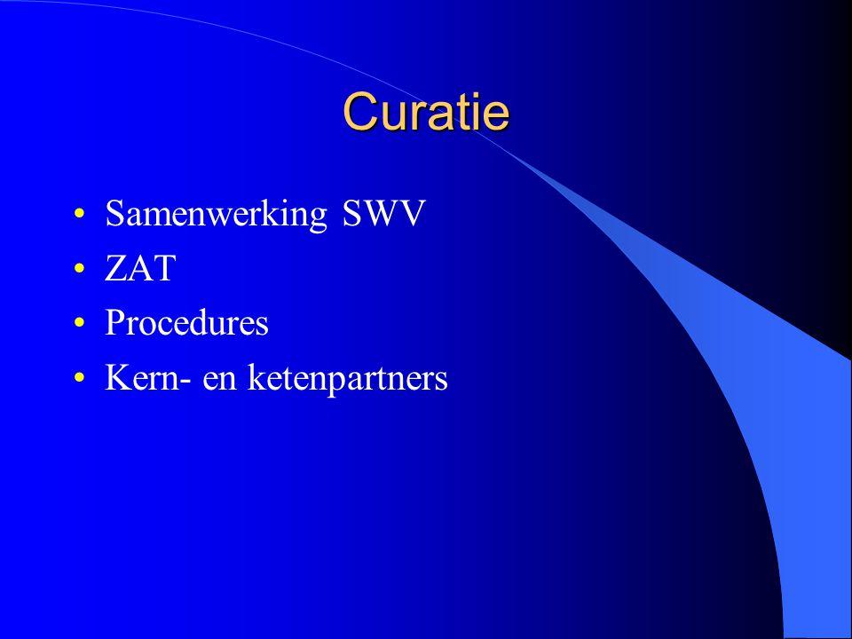 Curatie Samenwerking SWV ZAT Procedures Kern- en ketenpartners