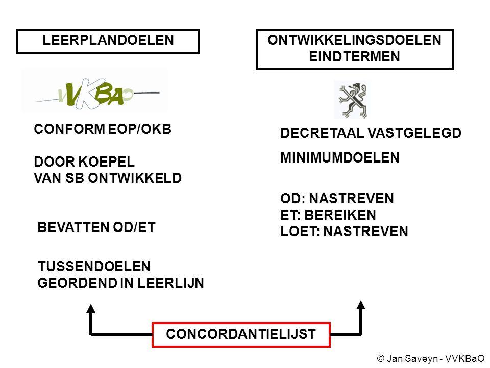 LEERPLANDOELENONTWIKKELINGSDOELEN EINDTERMEN CONFORM EOP/OKB DOOR KOEPEL VAN SB ONTWIKKELD BEVATTEN OD/ET TUSSENDOELEN GEORDEND IN LEERLIJN DECRETAAL VASTGELEGD MINIMUMDOELEN OD: NASTREVEN ET: BEREIKEN LOET: NASTREVEN CONCORDANTIELIJST © Jan Saveyn - VVKBaO