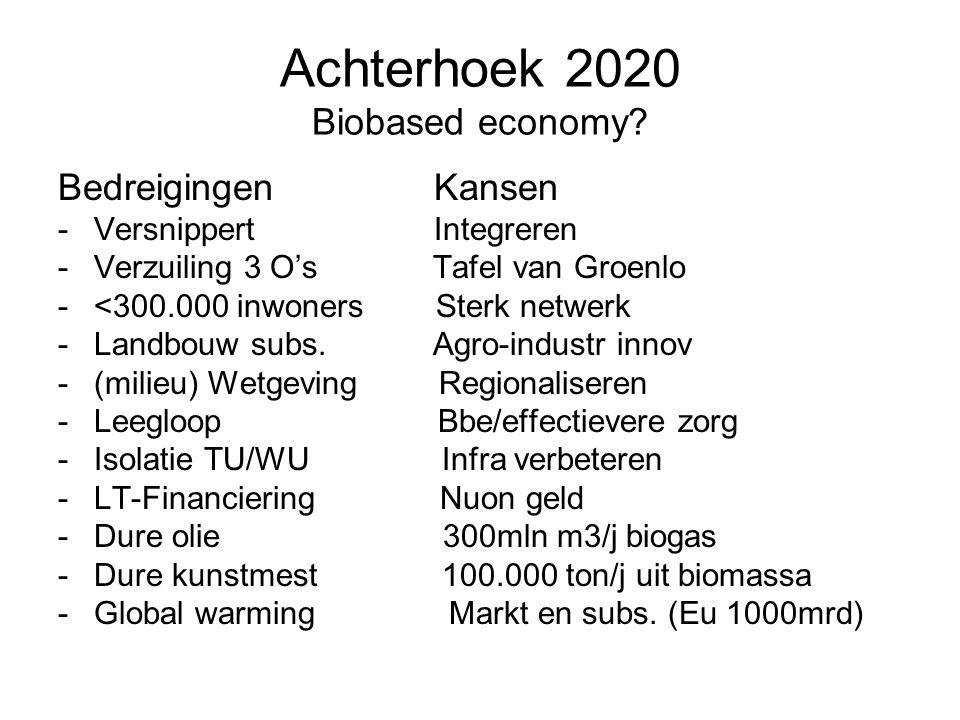Achterhoek 2020 Biobased economy? Bedreigingen Kansen -Versnippert Integreren -Verzuiling 3 O's Tafel van Groenlo -<300.000 inwoners Sterk netwerk -La