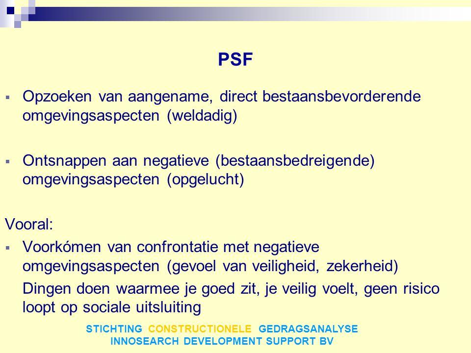 PSF  Opzoeken van aangename, direct bestaansbevorderende omgevingsaspecten (weldadig)  Ontsnappen aan negatieve (bestaansbedreigende) omgevingsaspec