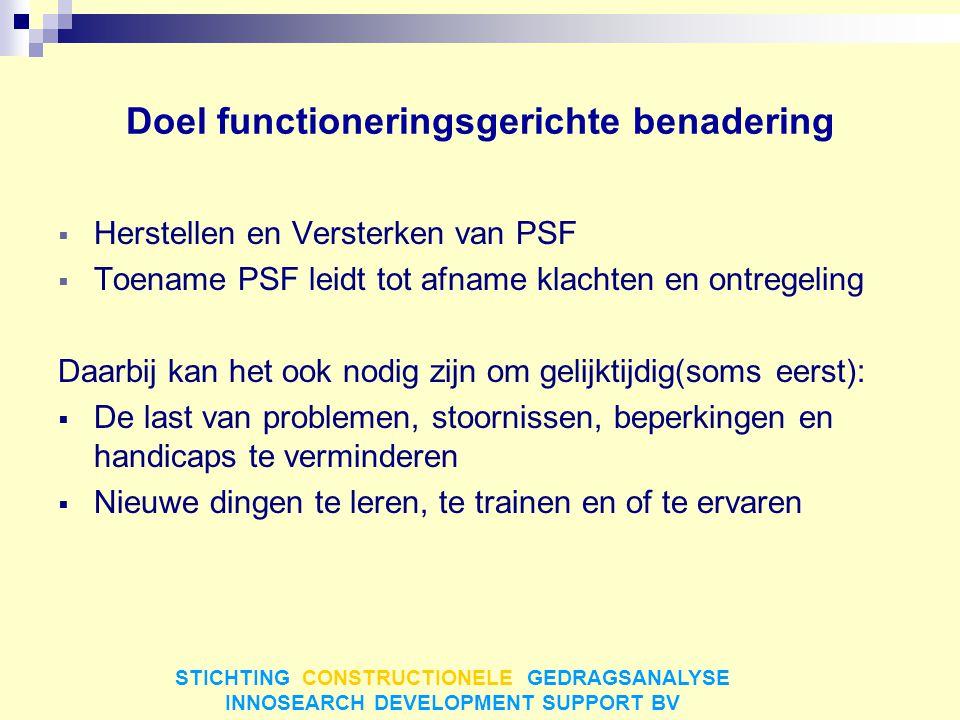 Functioneringsgerichte Begeleiding = voortdurend 'Kijken en Afstemmen'  Totale functioneren onderzoeken: Hoe zit cliënt in zijn bestaan.