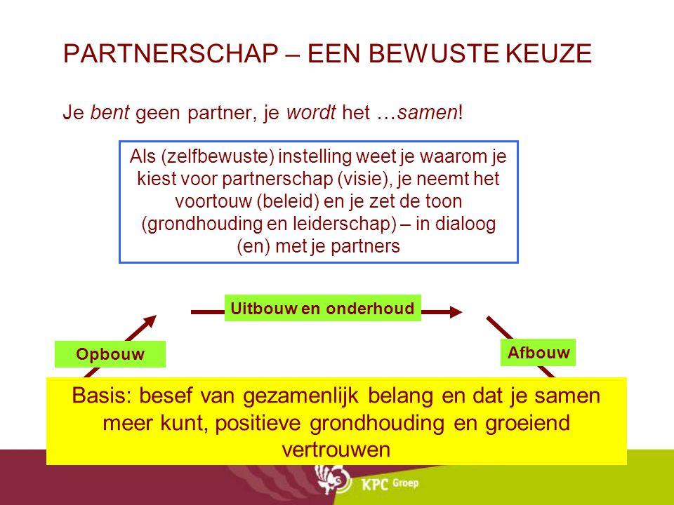 PARTNERSCHAP – EEN BEWUSTE KEUZE Je bent geen partner, je wordt het …samen! Opbouw Uitbouw en onderhoud Afbouw Basis: besef van gezamenlijk belang en
