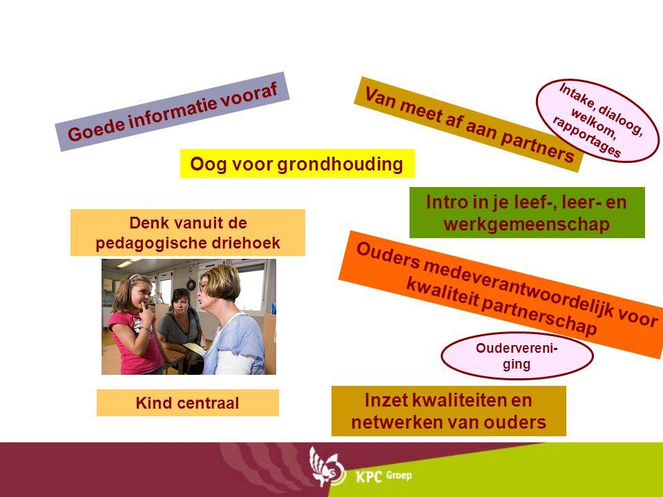 Goede informatie vooraf Van meet af aan partners Oog voor grondhouding Denk vanuit de pedagogische driehoek Ouders medeverantwoordelijk voor kwaliteit