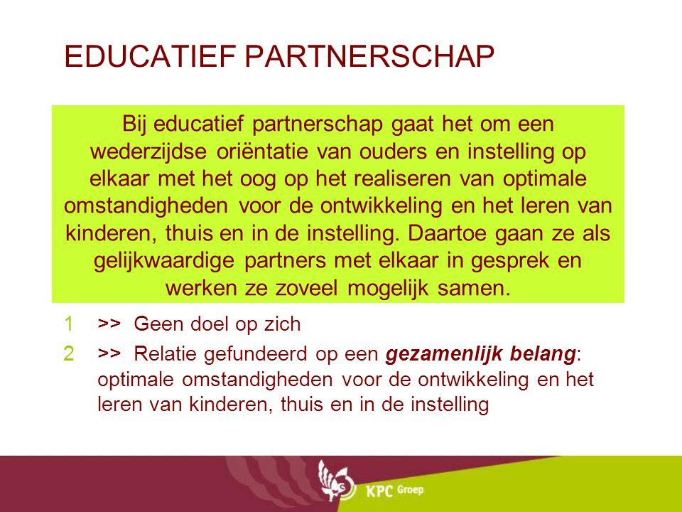 EDUCATIEF PARTNERSCHAP 1>> Geen doel op zich 2>> Relatie gefundeerd op een gezamenlijk belang: optimale omstandigheden voor de ontwikkeling en het ler