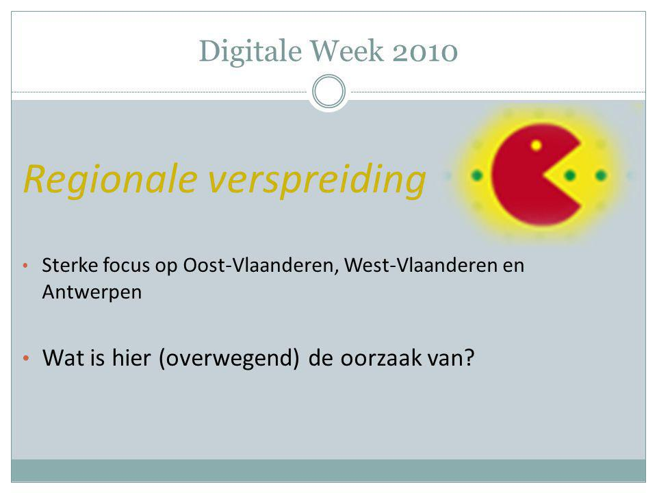 Digitale Week 2010 Regionale verspreiding Sterke focus op Oost-Vlaanderen, West-Vlaanderen en Antwerpen Wat is hier (overwegend) de oorzaak van?
