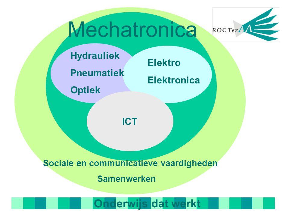 Participatie bedrijven Onderwijs dat werkt Ondersteunen en bijstellen van project-aanpak Vaststellen beroepskenmerken met Kenteq (SOM en VEV) Kennis u