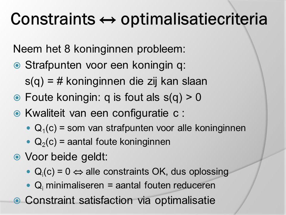 Constraints ↔ optimalisatiecriteria Neem het 8 koninginnen probleem:  Strafpunten voor een koningin q: s(q) = # koninginnen die zij kan slaan  Foute