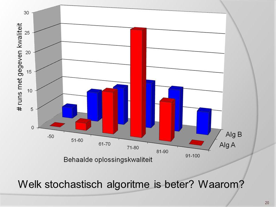 20 Welk stochastisch algoritme is beter? Waarom?
