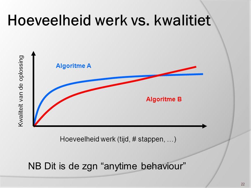 """22 Hoeveelheid werk vs. kwalitiet Algoritme B Algoritme A Hoeveelheid werk (tijd, # stappen, …) NB Dit is de zgn """"anytime behaviour"""" Kwaliteit van de"""