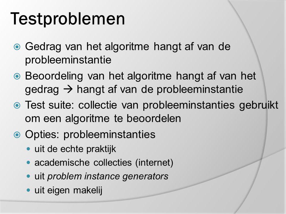 Testproblemen  Gedrag van het algoritme hangt af van de probleeminstantie  Beoordeling van het algoritme hangt af van het gedrag  hangt af van de p