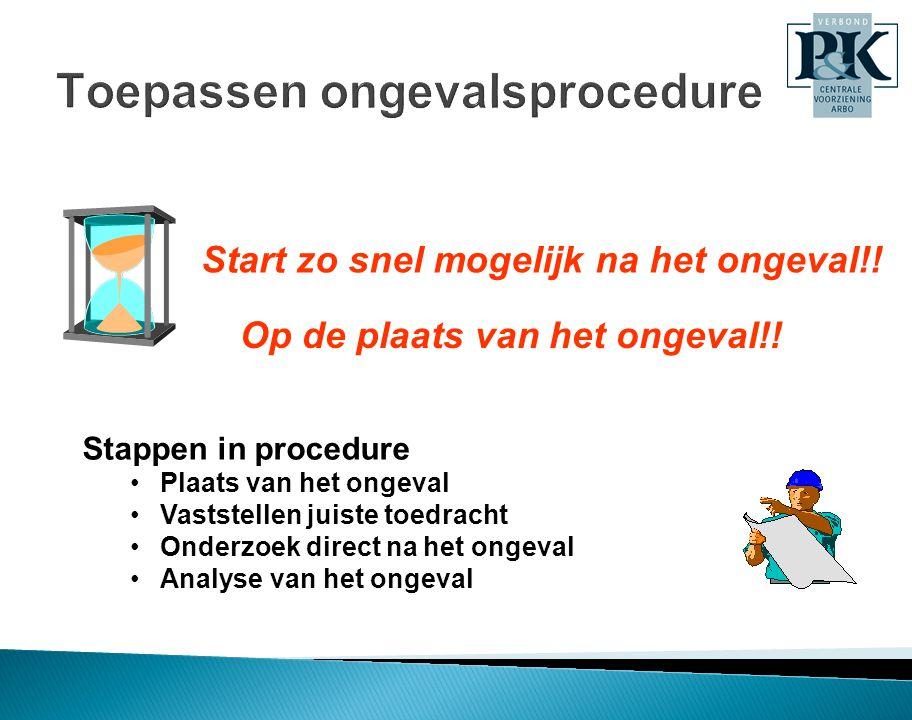 Start zo snel mogelijk na het ongeval!! Op de plaats van het ongeval!! Stappen in procedure Plaats van het ongeval Vaststellen juiste toedracht Onderz