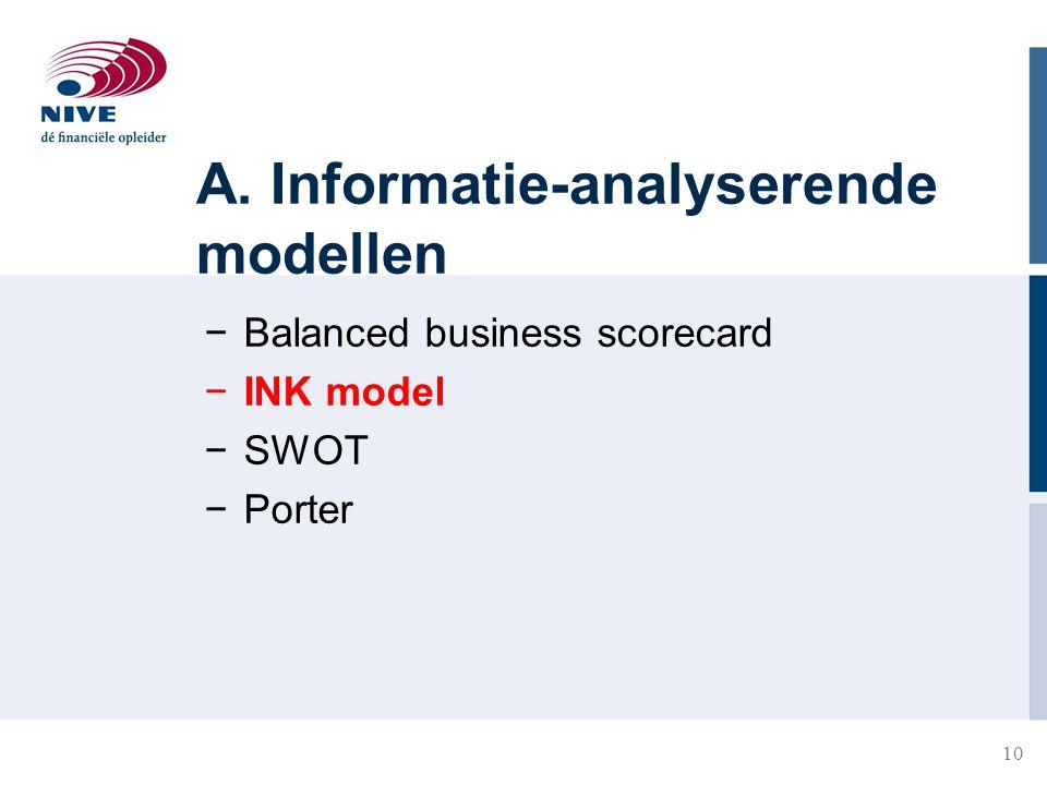 10 A. Informatie-analyserende modellen −Balanced business scorecard −INK model −SWOT −Porter