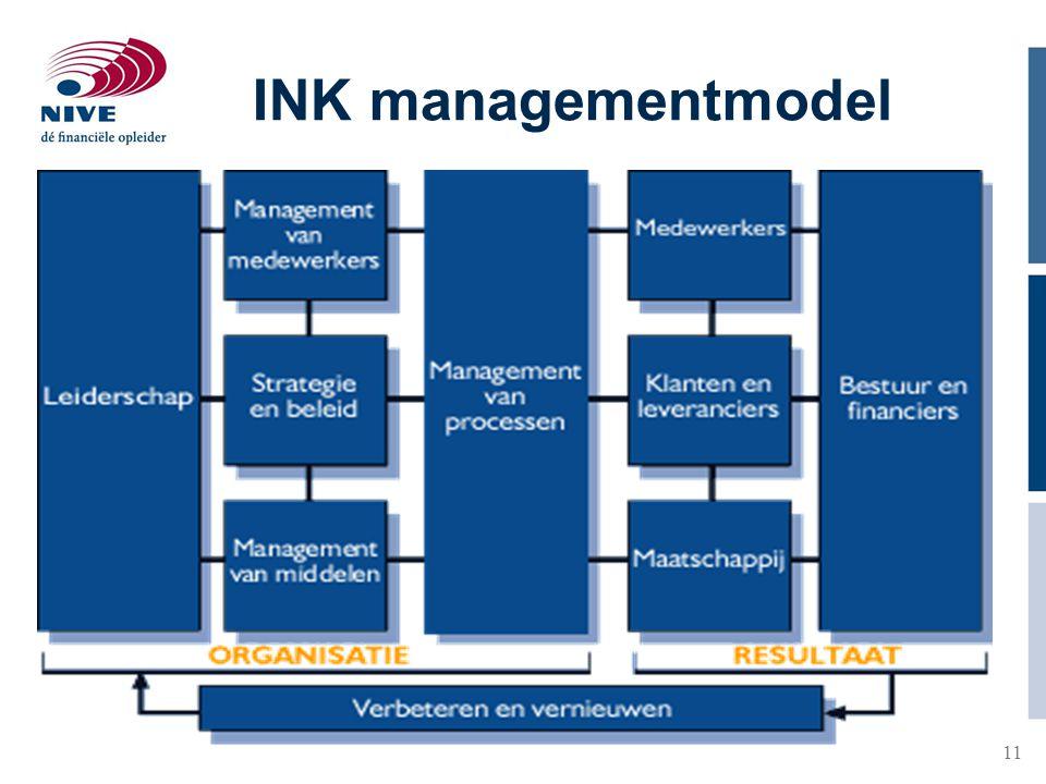 11 INK managementmodel