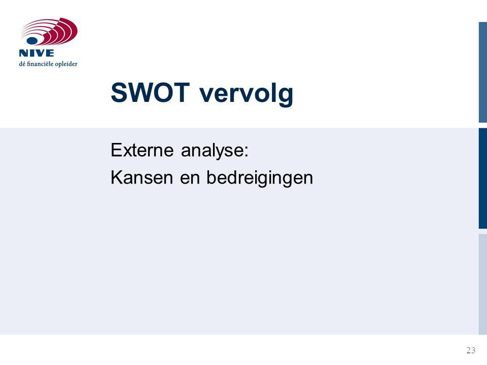 23 SWOT vervolg Externe analyse: Kansen en bedreigingen