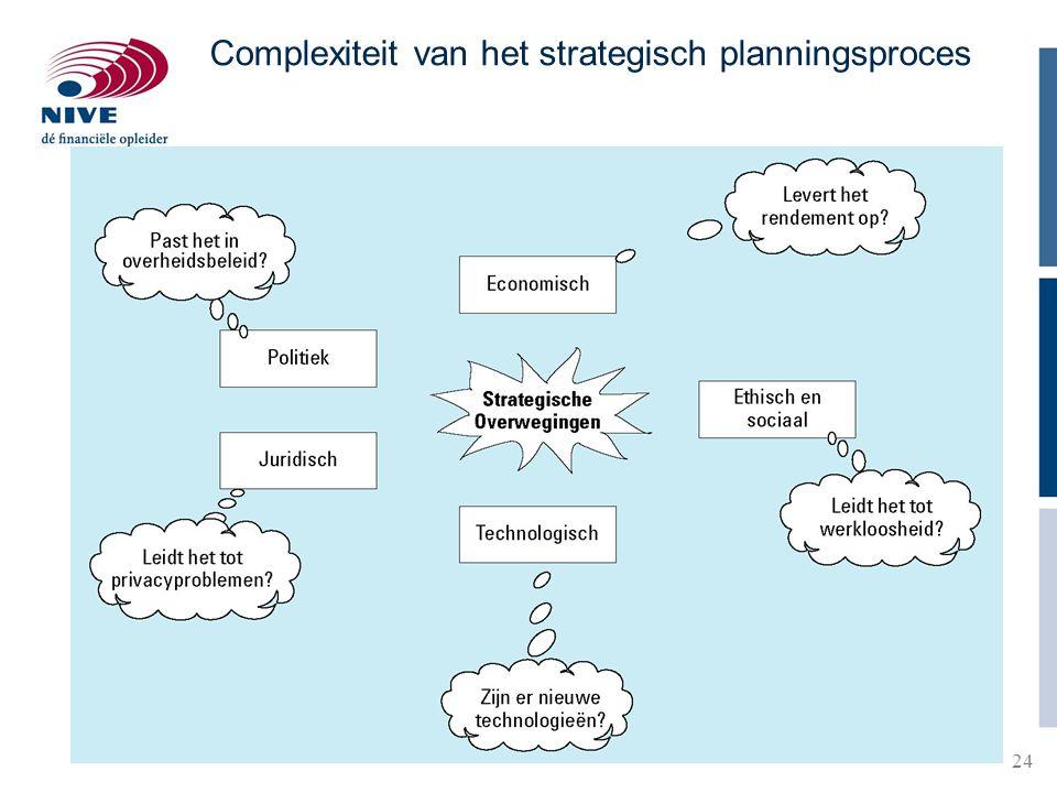 24 Complexiteit van het strategisch planningsproces