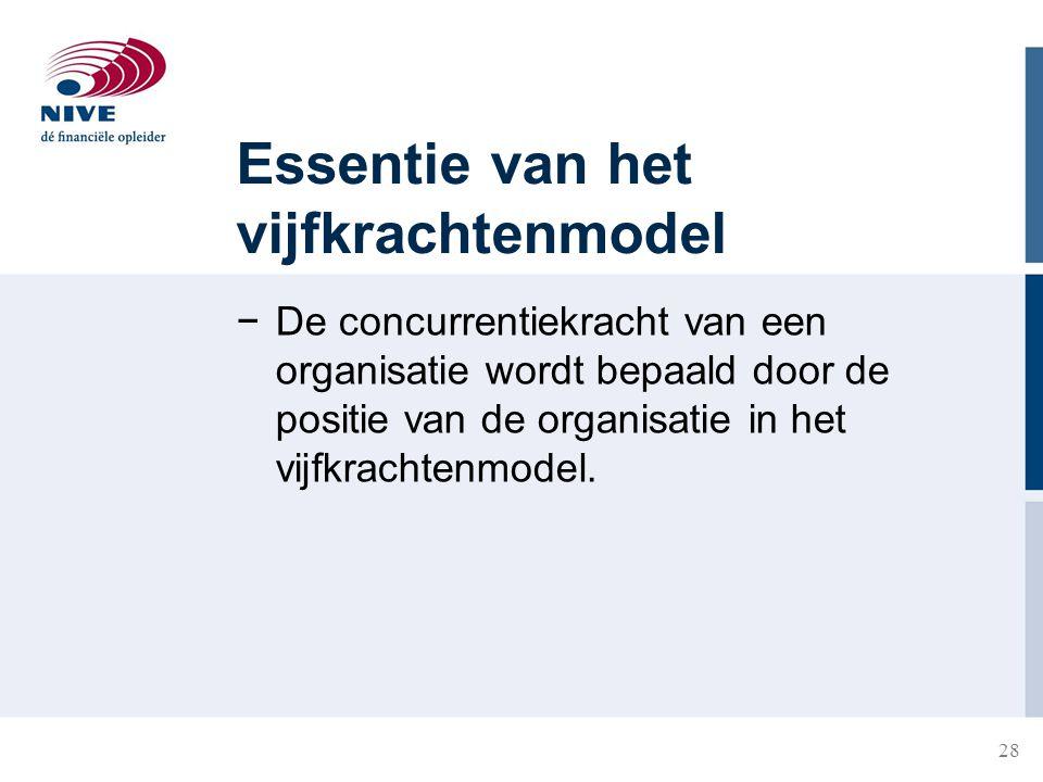 28 Essentie van het vijfkrachtenmodel −De concurrentiekracht van een organisatie wordt bepaald door de positie van de organisatie in het vijfkrachtenm