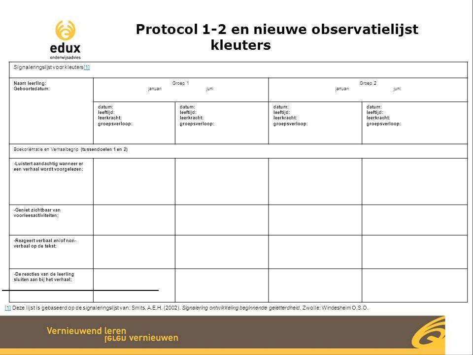 Protocol 1-2 en nieuwe observatielijst kleuters Signaleringslijst voor kleuters[1][1] Naam leerling: Geboortedatum: Groep 1 januari juni Groep 2 janua